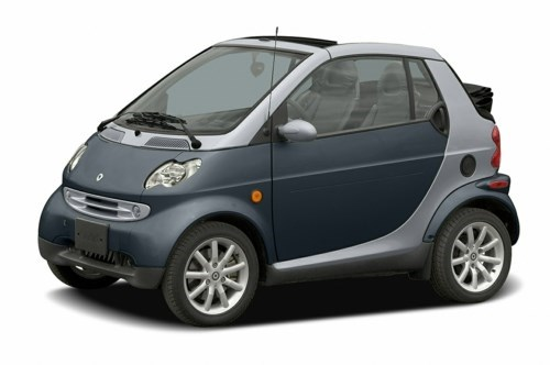2005 Smart Fortwo Convertible Vehicle Competitive Comparison Model